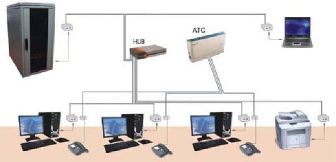 Техническое решение проектирования СКС для небольшого офиса (до 10 человек)