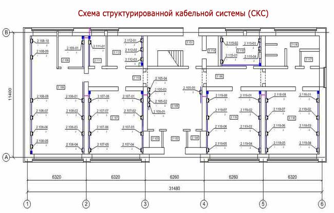 СКС (структурированные кабельные системы) для офисных зданий в Москве